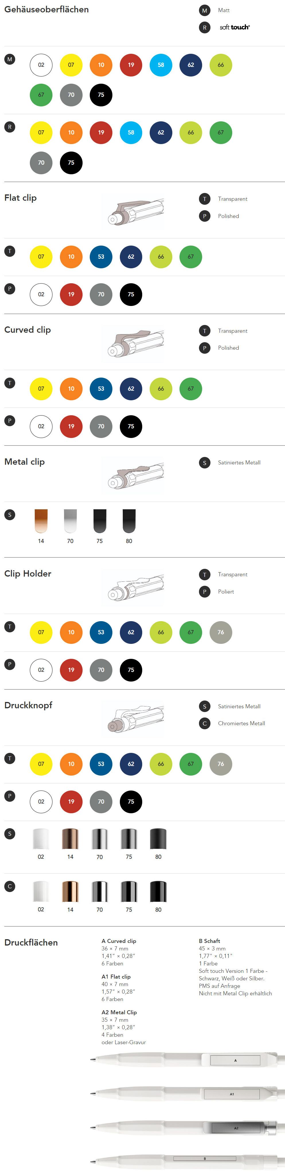 QS30-Kugelschreiber-Specs